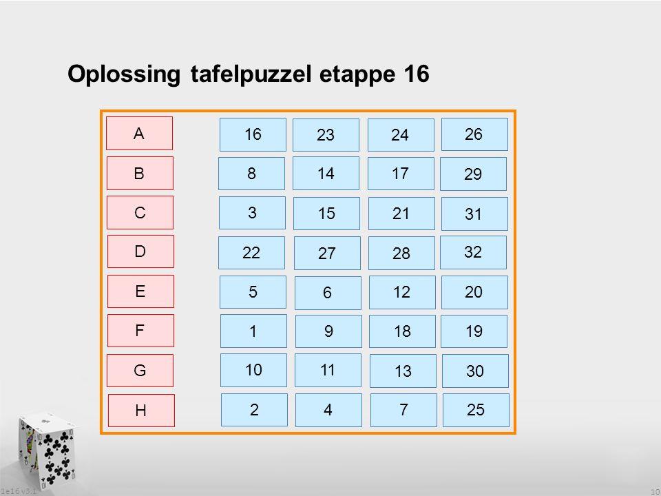 1e16 v3.1 10 Oplossing tafelpuzzel etappe 16 B 8 14 C D E F G H 17 29 A 16 2324 26 3 1521 31 22 2728 32 5 6 1220 1 91819 10 2 11 1330 4725