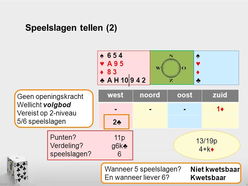 1e16 v3.1 4 Speelslagen tellen (2) westnoordoostzuid ---1♦ ♠♥♦♣♠♥♦♣ ♠6 5 4 ♥A 9 5 ♦8 3 ♣A H 10 9 4 2 Geen openingskracht Wellicht volgbod Vereist op 2-niveau 5/6 speelslagen Punten.