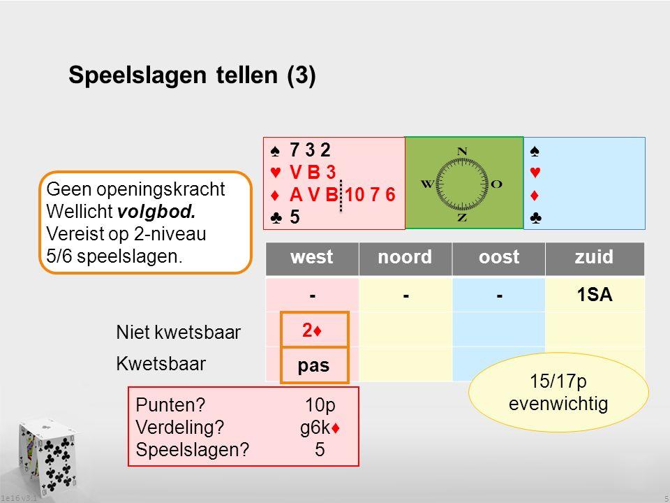 1e16 v3.1 5 Speelslagen tellen (3) westnoordoostzuid ---1SA ♠♥♦♣♠♥♦♣ ♠7 3 2 ♥V B 3 ♦A V B 10 7 6 ♣5 Geen openingskracht Wellicht volgbod.
