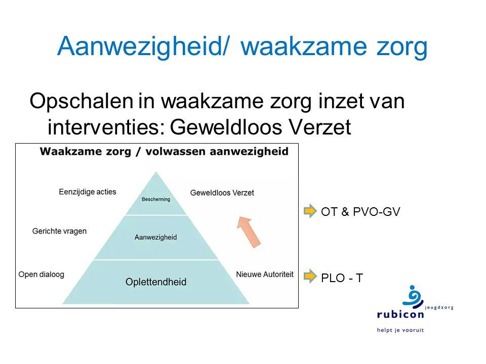 Aanwezigheid/ waakzame zorg Opschalen in waakzame zorg inzet van interventies: Geweldloos Verzet OT & PVO-GV PLO - T