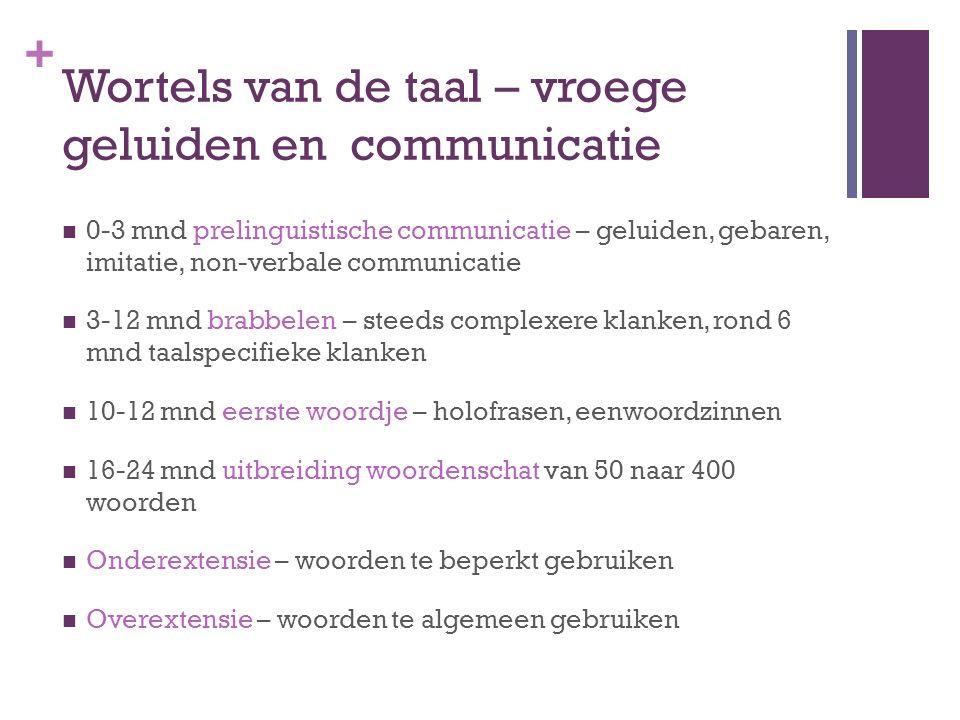 + Wortels van de taal – vroege geluiden en communicatie 0-3 mnd prelinguistische communicatie – geluiden, gebaren, imitatie, non-verbale communicatie