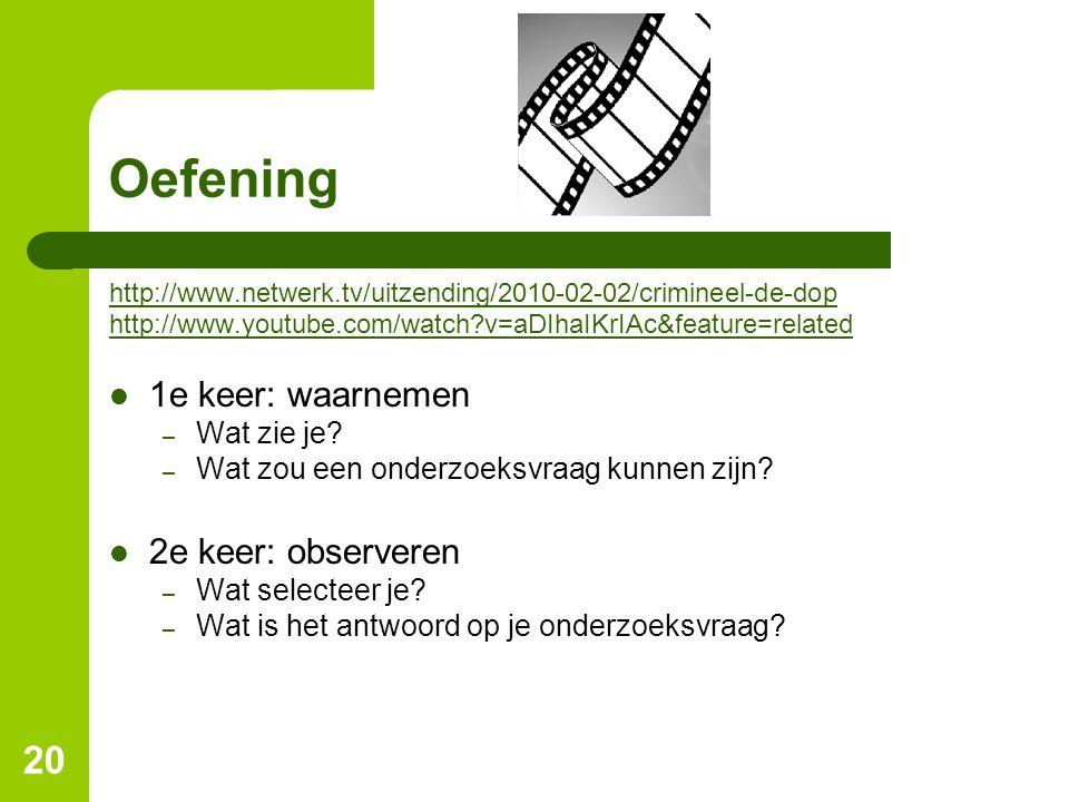 20 Oefening http://www.netwerk.tv/uitzending/2010-02-02/crimineel-de-dop http://www.youtube.com/watch?v=aDIhaIKrIAc&feature=related 1e keer: waarnemen