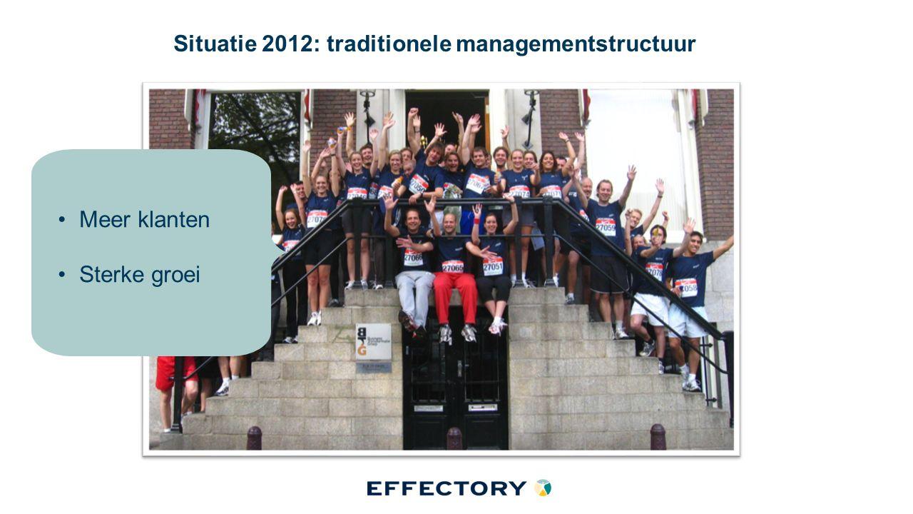 Situatie 2012: traditionele managementstructuur Meer klanten Sterke groei