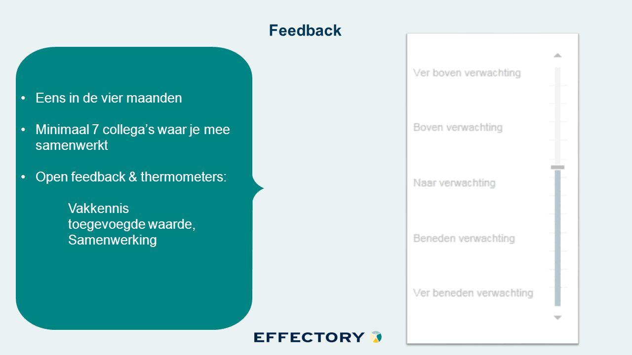 Feedback Eens in de vier maanden Minimaal 7 collega's waar je mee samenwerkt Open feedback & thermometers: Vakkennis toegevoegde waarde, Samenwerking