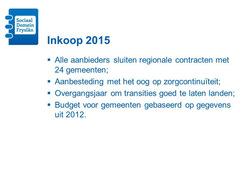 Inkoop 2015  Alle aanbieders sluiten regionale contracten met 24 gemeenten;  Aanbesteding met het oog op zorgcontinuïteit;  Overgangsjaar om transities goed te laten landen;  Budget voor gemeenten gebaseerd op gegevens uit 2012.