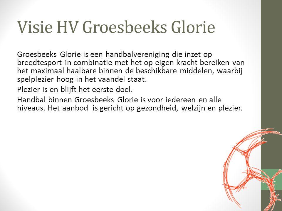 Visie HV Groesbeeks Glorie Groesbeeks Glorie is een handbalvereniging die inzet op breedtesport in combinatie met het op eigen kracht bereiken van het maximaal haalbare binnen de beschikbare middelen, waarbij spelplezier hoog in het vaandel staat.