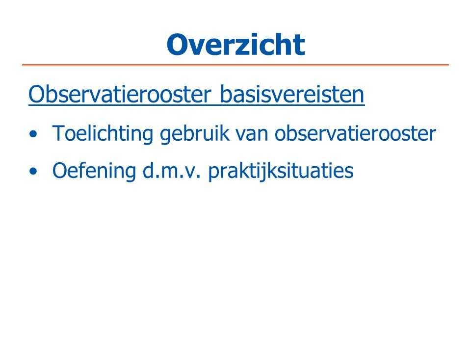 Overzicht Observatierooster basisvereisten Toelichting gebruik van observatierooster Oefening d.m.v. praktijksituaties