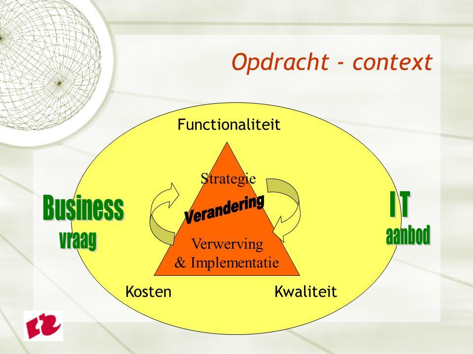 Opdracht - context Functionaliteit KostenKwaliteit Strategie Verwerving & Implementatie