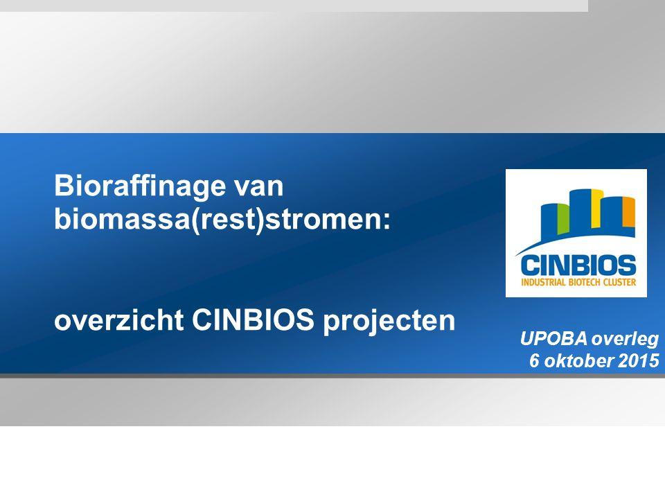 Bioraffinage van biomassa(rest)stromen: overzicht CINBIOS projecten UPOBA overleg 6 oktober 2015