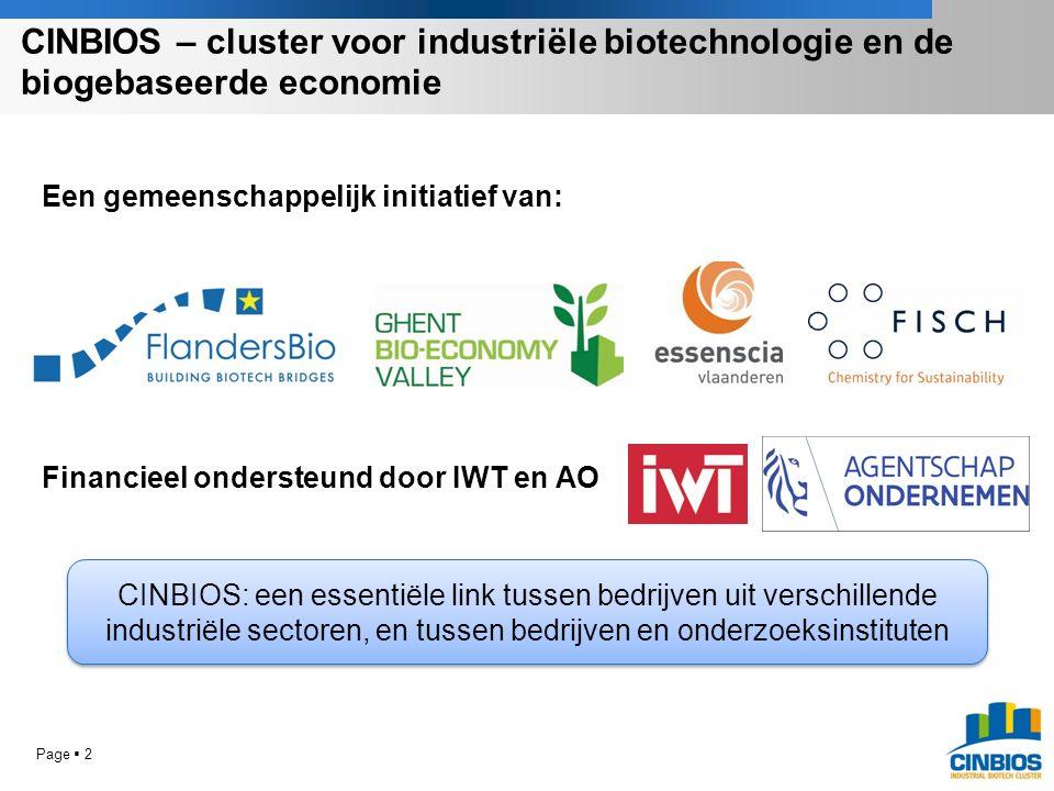 CINBIOS: een essentiële link tussen bedrijven uit verschillende industriële sectoren, en tussen bedrijven en onderzoeksinstituten CINBIOS – cluster vo