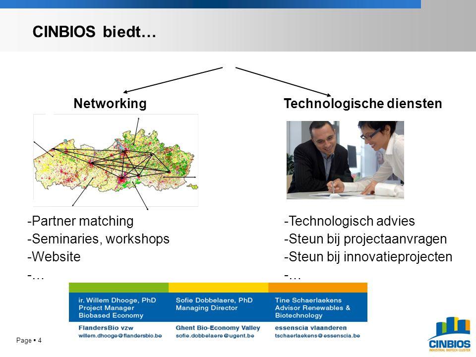 CINBIOS biedt… Page  4 NetworkingTechnologische diensten -Partner matching -Seminaries, workshops -Website -… -Technologisch advies -Steun bij projectaanvragen -Steun bij innovatieprojecten -…