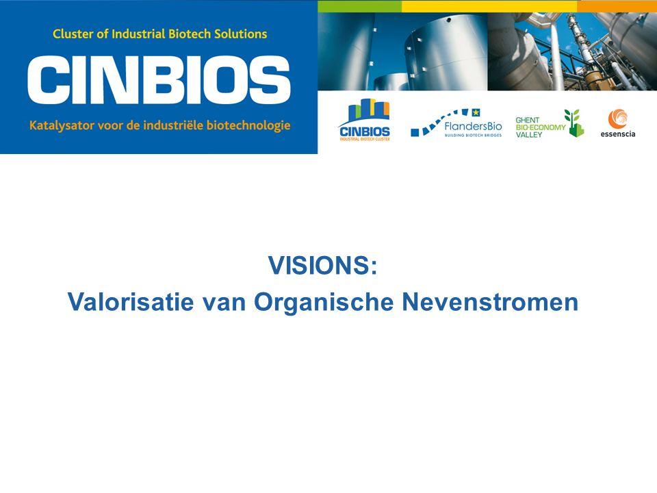 VISIONS: Valorisatie van Organische Nevenstromen