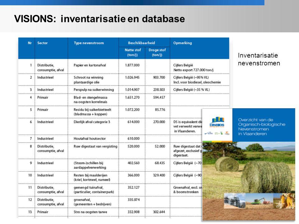 Inventarisatie nevenstromen VISIONS: inventarisatie en database