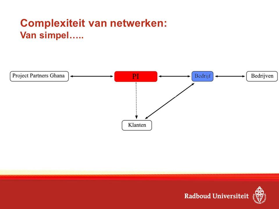 Complexiteit van netwerken: Van simpel…..