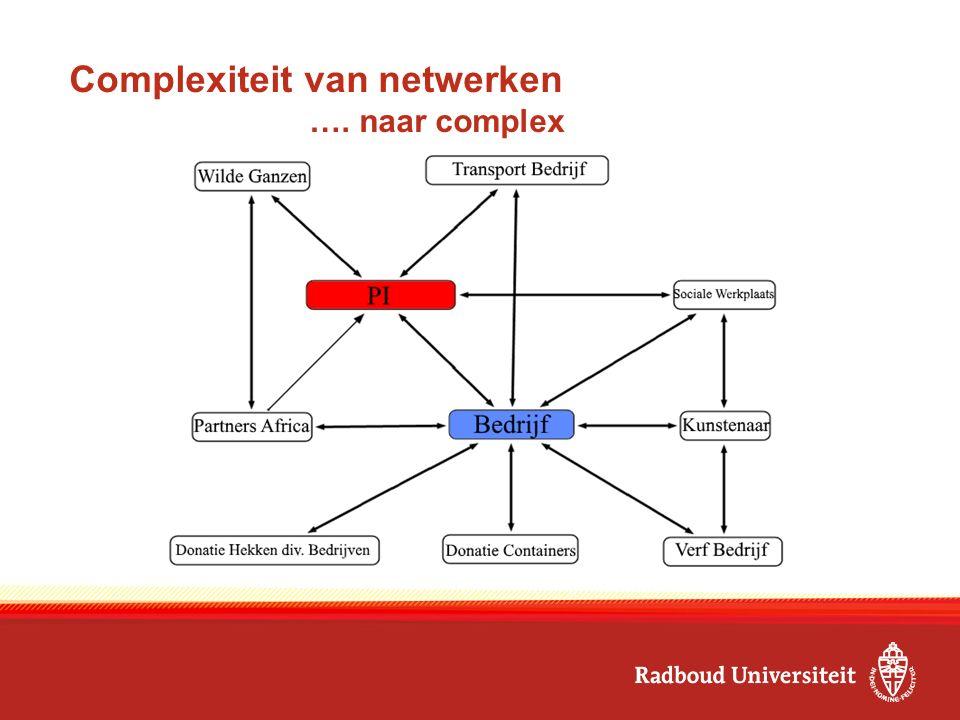 Complexiteit van netwerken …. naar complex
