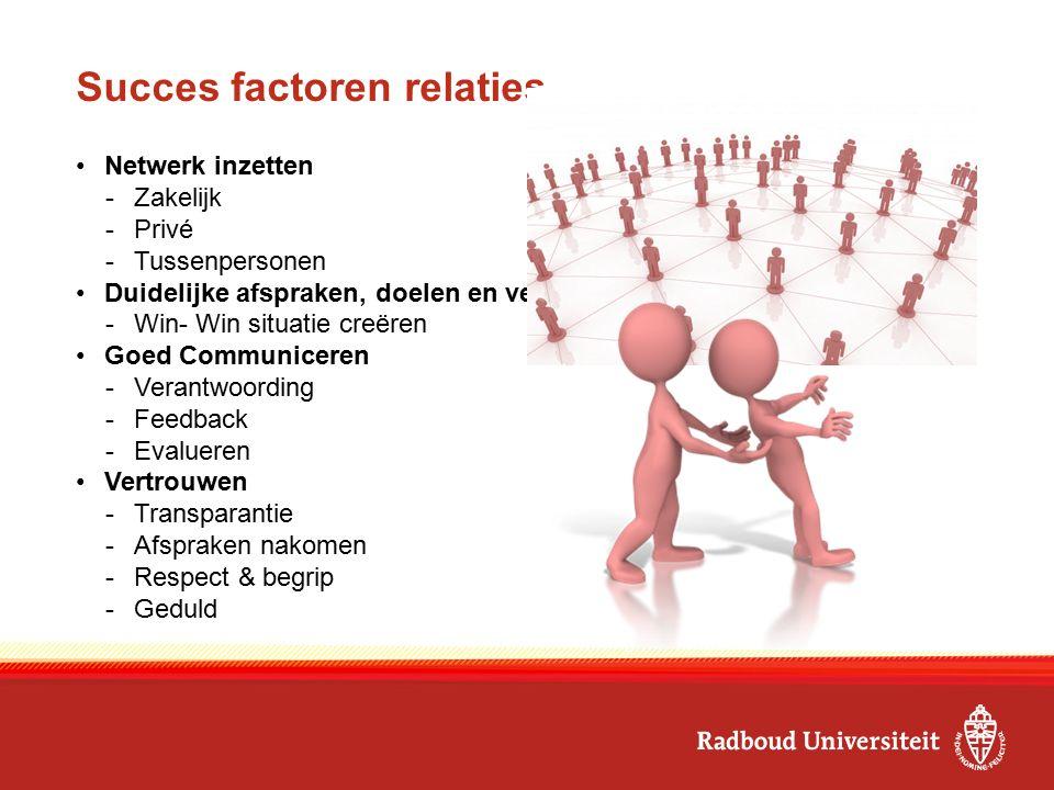 Succes factoren relaties Netwerk inzetten -Zakelijk -Privé -Tussenpersonen Duidelijke afspraken, doelen en verantwoordelijkheden -Win- Win situatie creëren Goed Communiceren -Verantwoording -Feedback -Evalueren Vertrouwen -Transparantie -Afspraken nakomen -Respect & begrip -Geduld