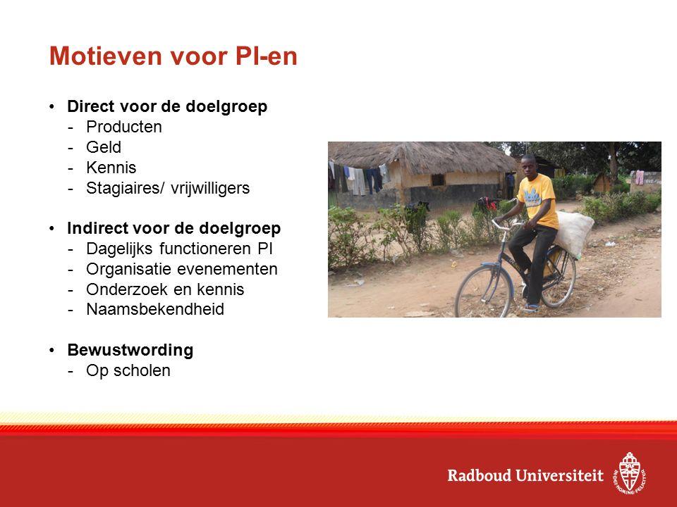 Motieven voor PI-en Direct voor de doelgroep -Producten -Geld -Kennis -Stagiaires/ vrijwilligers Indirect voor de doelgroep -Dagelijks functioneren PI -Organisatie evenementen -Onderzoek en kennis -Naamsbekendheid Bewustwording -Op scholen