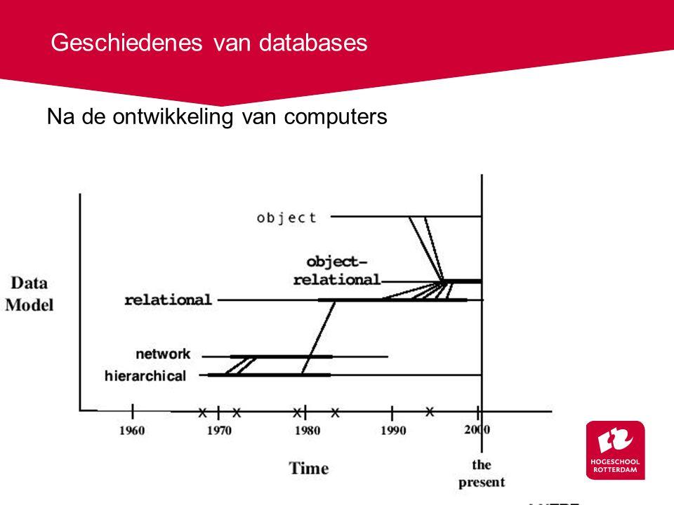 Geschiedenes van databases Na de ontwikkeling van computers