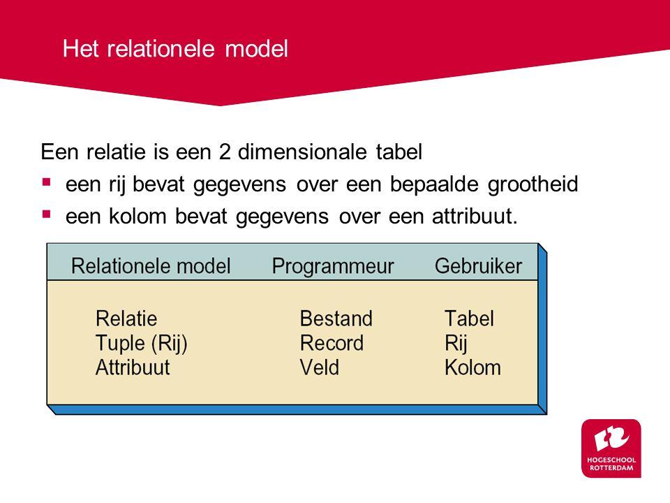 Het relationele model Een relatie is een 2 dimensionale tabel  een rij bevat gegevens over een bepaalde grootheid  een kolom bevat gegevens over een attribuut.