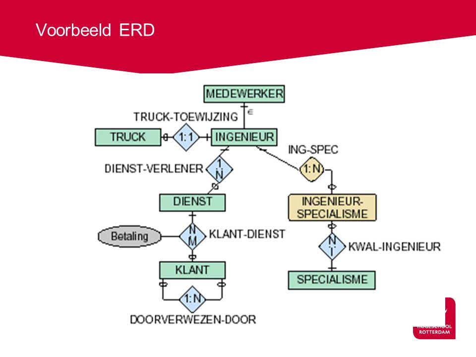 Voorbeeld ERD