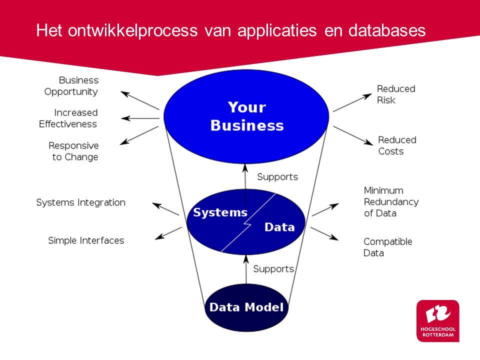 Opdracht Welke soort data zijn interessant om te verzamelen voor deze twee sectoren.
