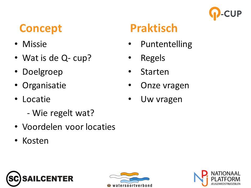 Missie Wat is de Q- cup? Doelgroep Organisatie Locatie - Wie regelt wat? Voordelen voor locaties Kosten Puntentelling Regels Starten Onze vragen Uw vr
