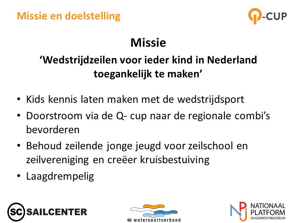 Missie 'Wedstrijdzeilen voor ieder kind in Nederland toegankelijk te maken' Missie en doelstelling Kids kennis laten maken met de wedstrijdsport Doors