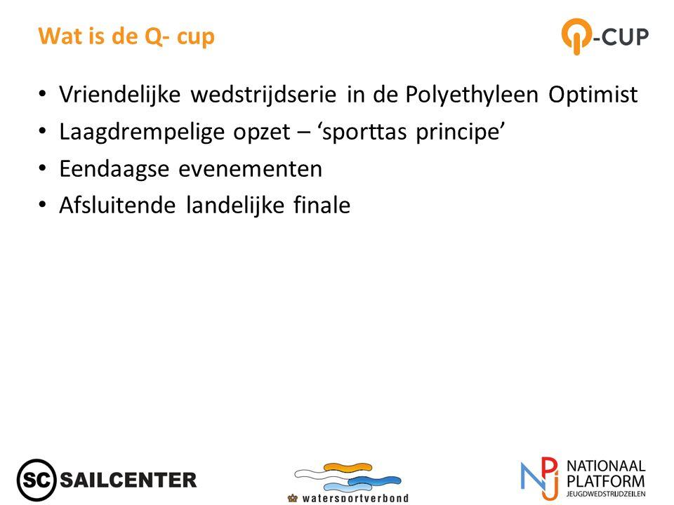Wat is de Q- cup Vriendelijke wedstrijdserie in de Polyethyleen Optimist Laagdrempelige opzet – 'sporttas principe' Eendaagse evenementen Afsluitende landelijke finale