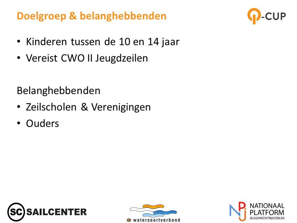 Doelgroep & belanghebbenden Kinderen tussen de 10 en 14 jaar Vereist CWO II Jeugdzeilen Belanghebbenden Zeilscholen & Verenigingen Ouders