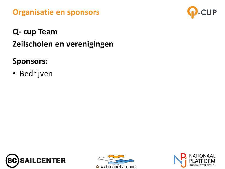 Organisatie en sponsors Q- cup Team Zeilscholen en verenigingen Sponsors: Bedrijven