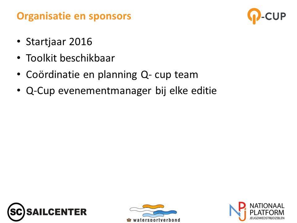 Organisatie en sponsors Startjaar 2016 Toolkit beschikbaar Coördinatie en planning Q- cup team Q-Cup evenementmanager bij elke editie