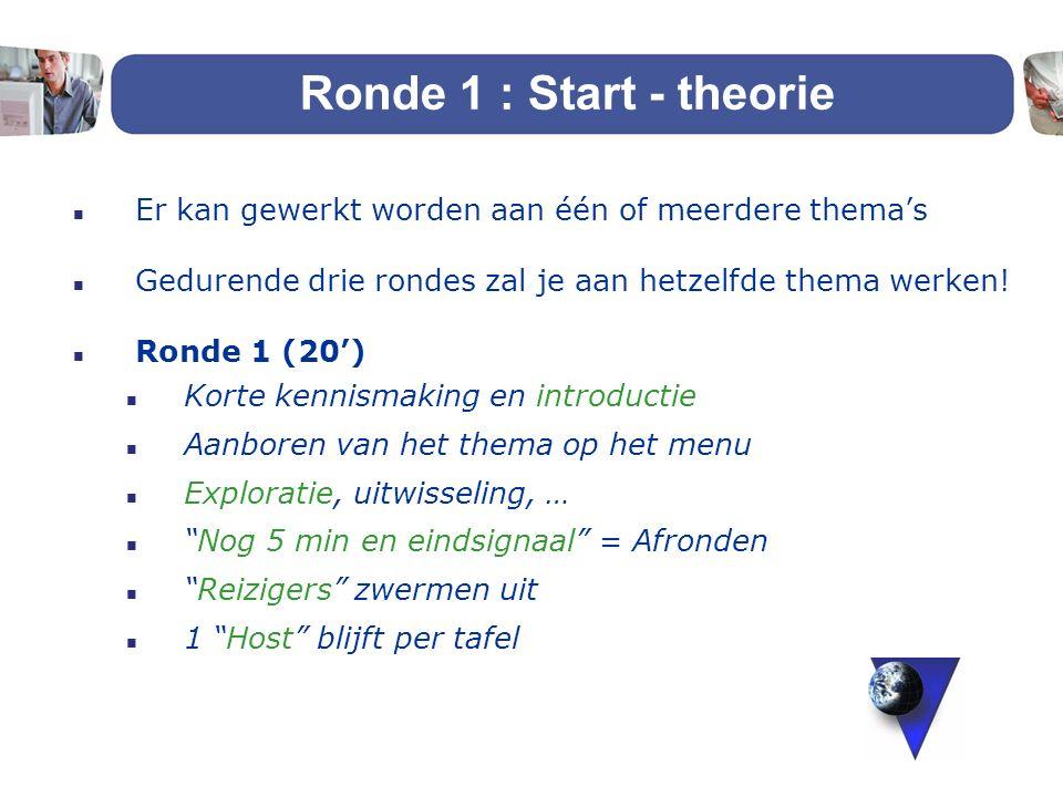 Ronde 1 : Start - theorie n Er kan gewerkt worden aan één of meerdere thema's n Gedurende drie rondes zal je aan hetzelfde thema werken! n Ronde 1 (20