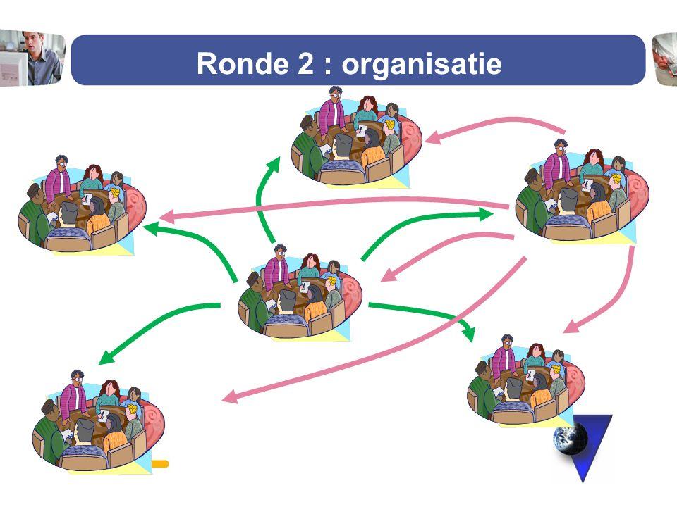 Ronde 2 : organisatie