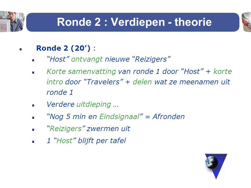 """n Ronde 2 (20') : n """"Host"""" ontvangt nieuwe """"Reizigers"""" n Korte samenvatting van ronde 1 door """"Host"""" + korte intro door """"Travelers"""" + delen wat ze meen"""