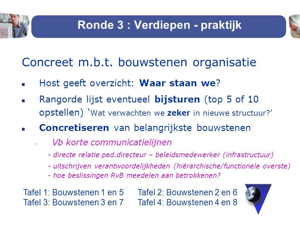 Ronde 3 : Verdiepen - praktijk Concreet m.b.t. bouwstenen organisatie n Host geeft overzicht: Waar staan we? n Rangorde lijst eventueel bijsturen (top