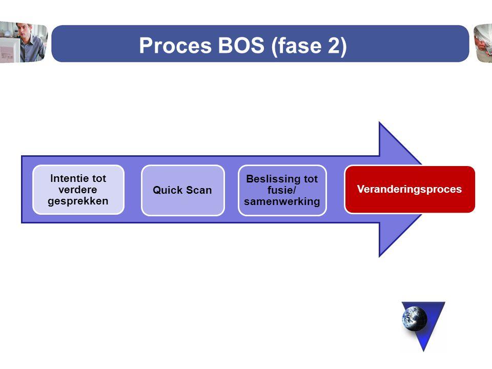 Intentie tot verdere gesprekken Quick Scan Beslissing tot fusie/ samenwerking Veranderingsproces Proces BOS (fase 2) 2