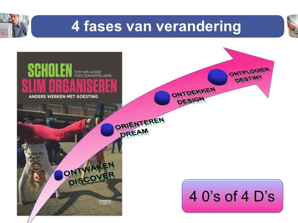 4 fases van verandering 3 4 0's of 4 D's