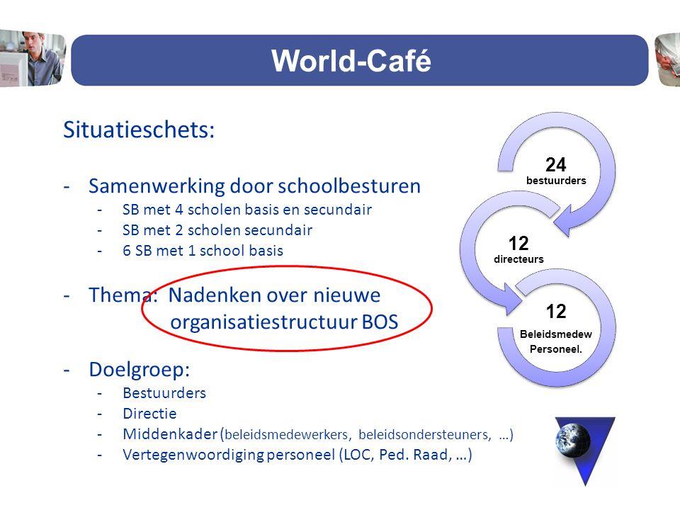 World-Café Situatieschets: -Samenwerking door schoolbesturen -SB met 4 scholen basis en secundair -SB met 2 scholen secundair -6 SB met 1 school basis