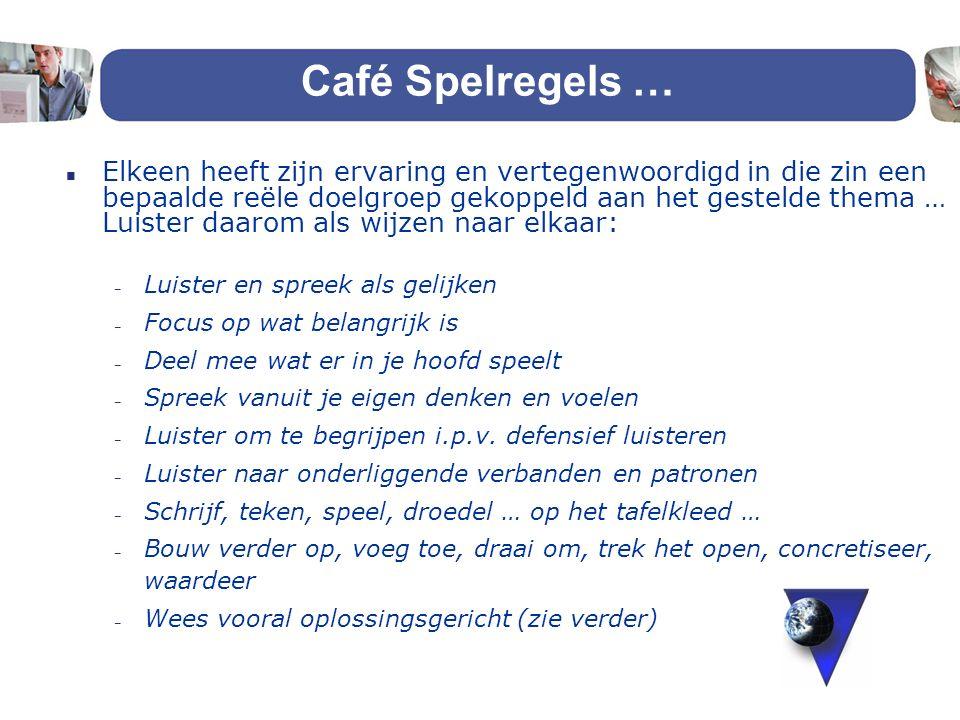Café Spelregels … n Elkeen heeft zijn ervaring en vertegenwoordigd in die zin een bepaalde reële doelgroep gekoppeld aan het gestelde thema … Luister