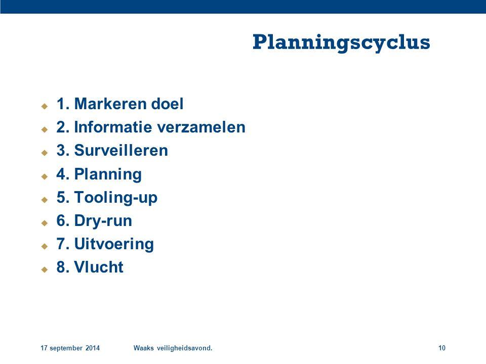 17 september 2014Waaks veiligheidsavond.10 Planningscyclus  1. Markeren doel  2. Informatie verzamelen  3. Surveilleren  4. Planning  5. Tooling-