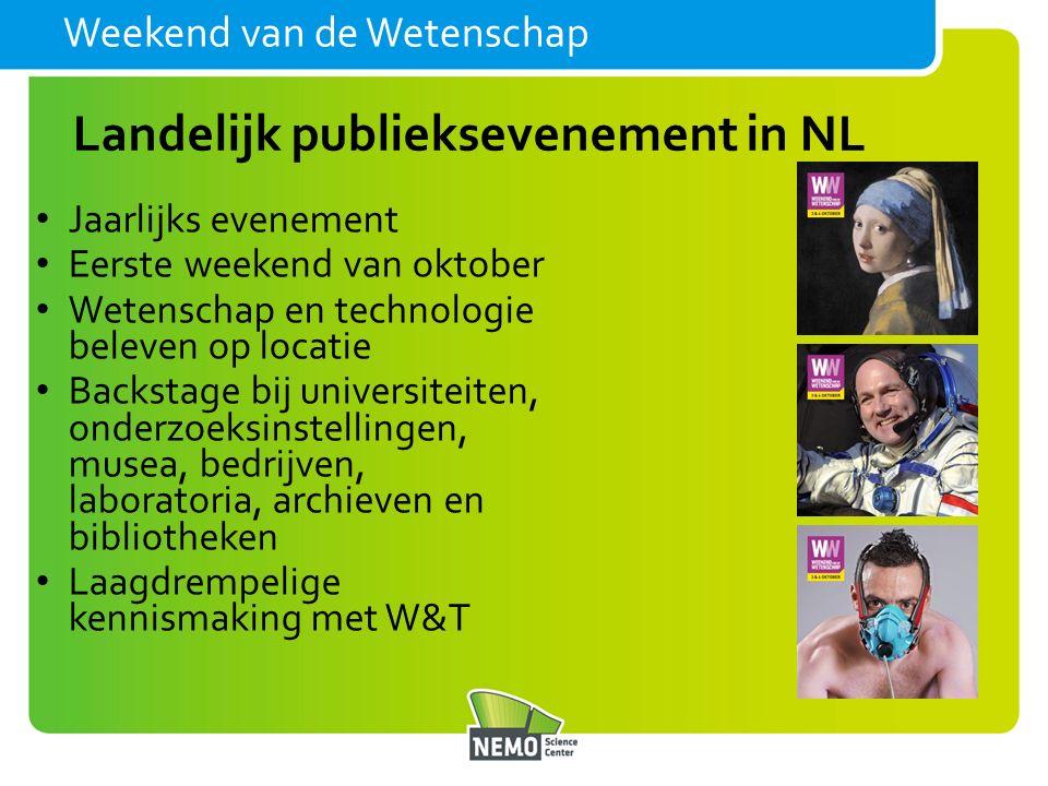 Weekend van de Wetenschap Jaarlijks evenement Eerste weekend van oktober Wetenschap en technologie beleven op locatie Backstage bij universiteiten, onderzoeksinstellingen, musea, bedrijven, laboratoria, archieven en bibliotheken Laagdrempelige kennismaking met W&T Landelijk publieksevenement in NL