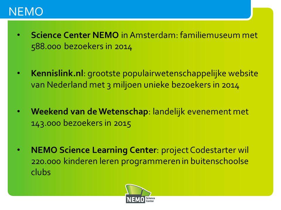 Science Center NEMO in Amsterdam: familiemuseum met 588.000 bezoekers in 2014 Kennislink.nl: grootste populairwetenschappelijke website van Nederland met 3 miljoen unieke bezoekers in 2014 Weekend van de Wetenschap: landelijk evenement met 143.000 bezoekers in 2015 NEMO Science Learning Center: project Codestarter wil 220.000 kinderen leren programmeren in buitenschoolse clubs NEMO