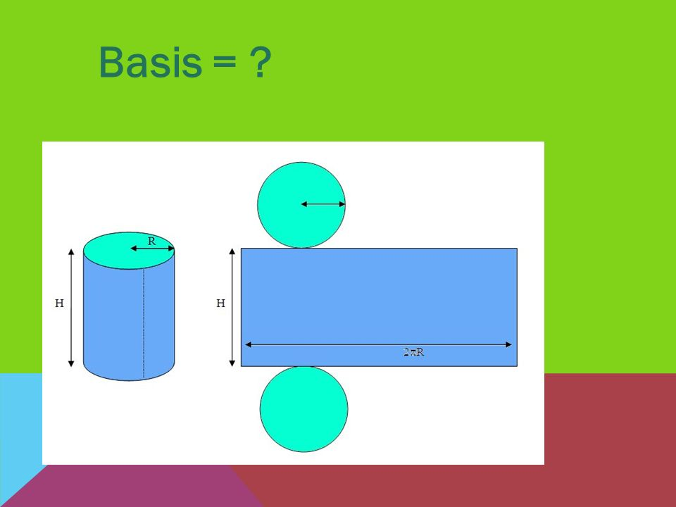 Basis = ?