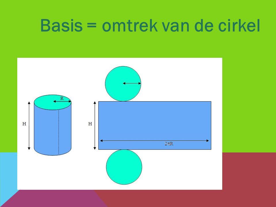 Basis = omtrek van de cirkel