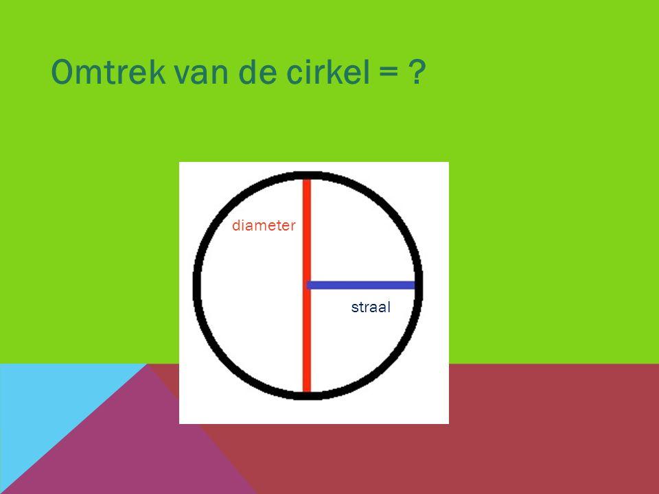 Omtrek van de cirkel = ? straal diameter