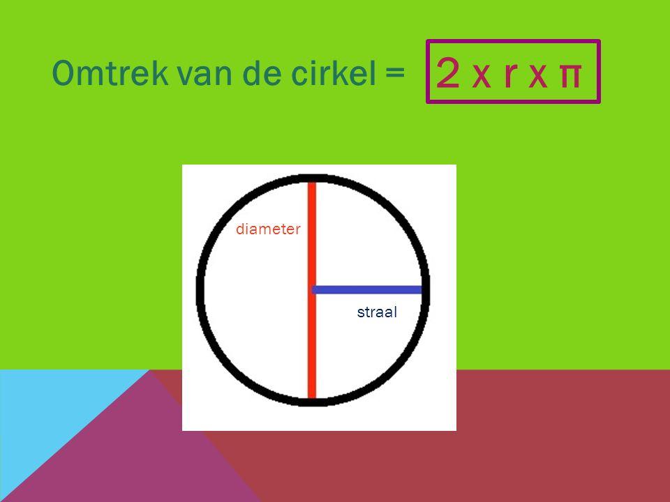 Omtrek van de cirkel = straal diameter 2 x r x π