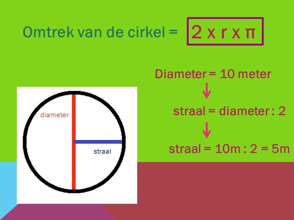 Omtrek van de cirkel = straal diameter 2 x r x π Diameter = 10 meter straal = diameter : 2 straal = 10m : 2 = 5m