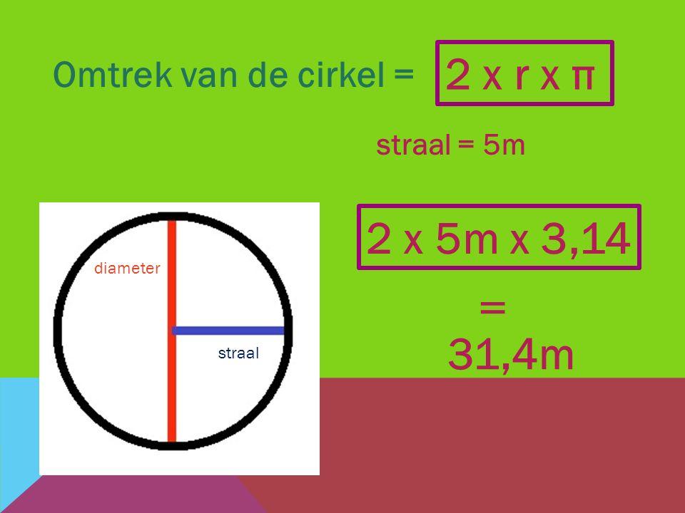Omtrek van de cirkel = straal diameter 2 x r x π straal = 5m 2 x 5m x 3,14 = 31,4m