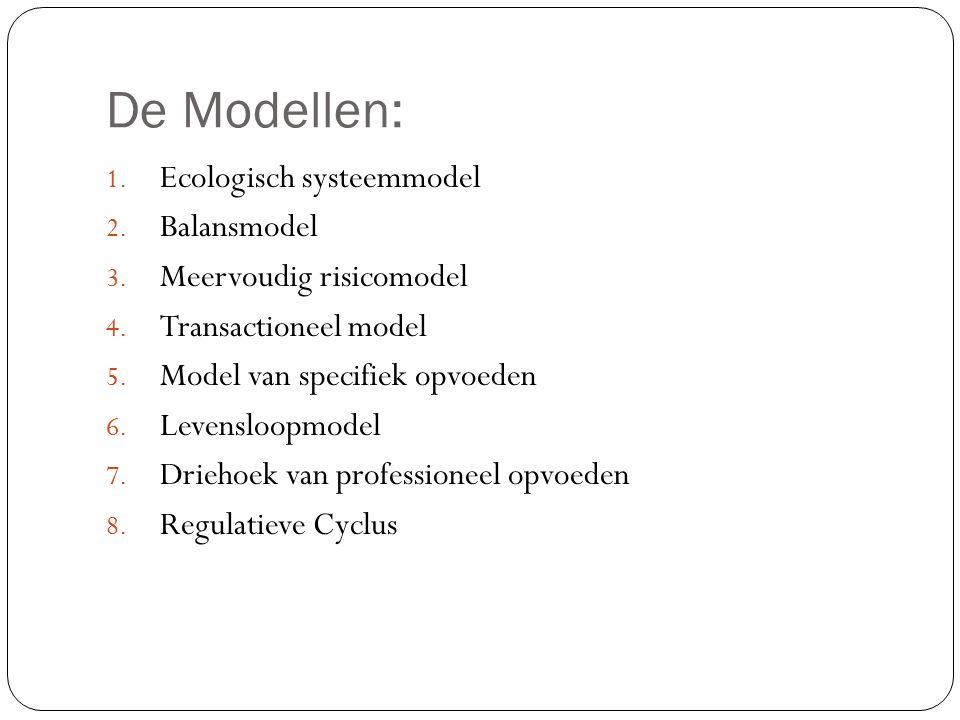 De Modellen: 1. Ecologisch systeemmodel 2. Balansmodel 3. Meervoudig risicomodel 4. Transactioneel model 5. Model van specifiek opvoeden 6. Levensloop
