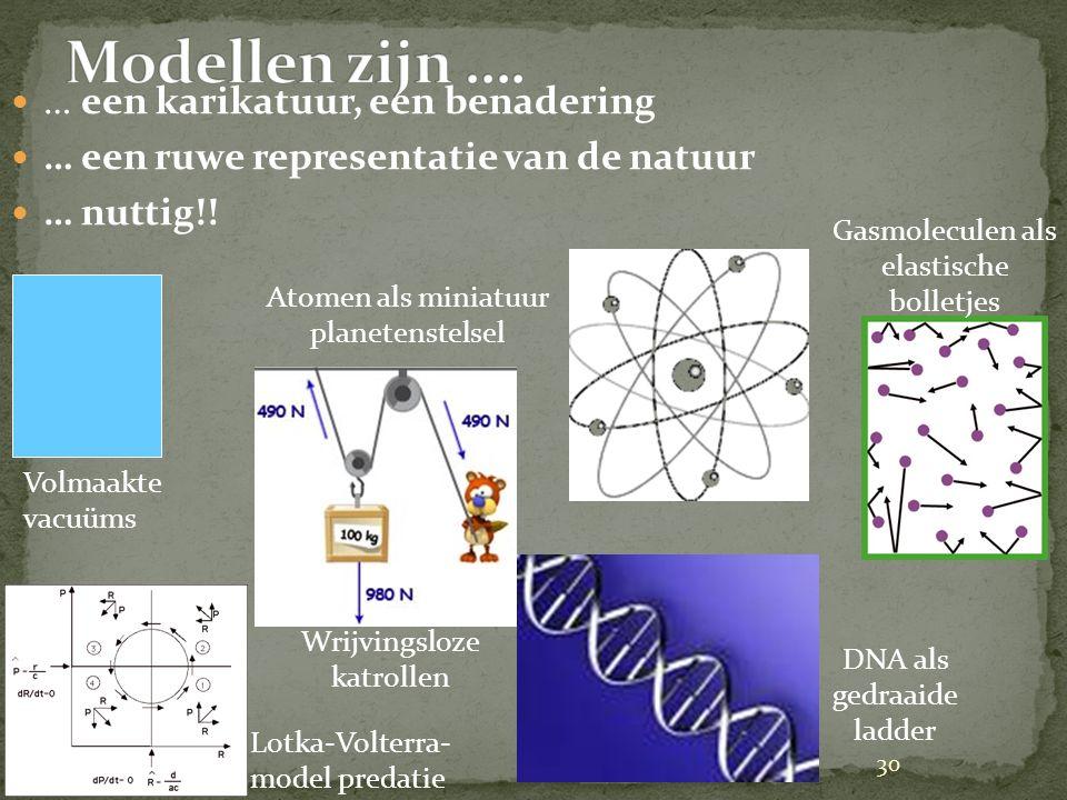 30 … een karikatuur, een benadering … een ruwe representatie van de natuur … nuttig!! Gasmoleculen als elastische bolletjes Atomen als miniatuur plane